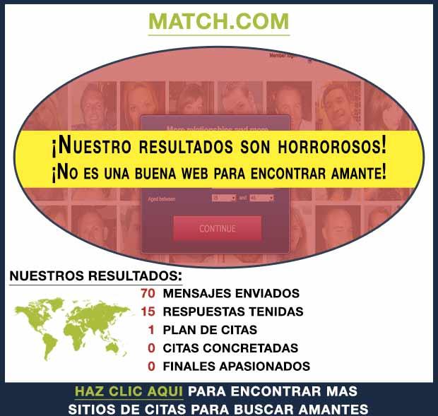 Una vista previa de Match.com