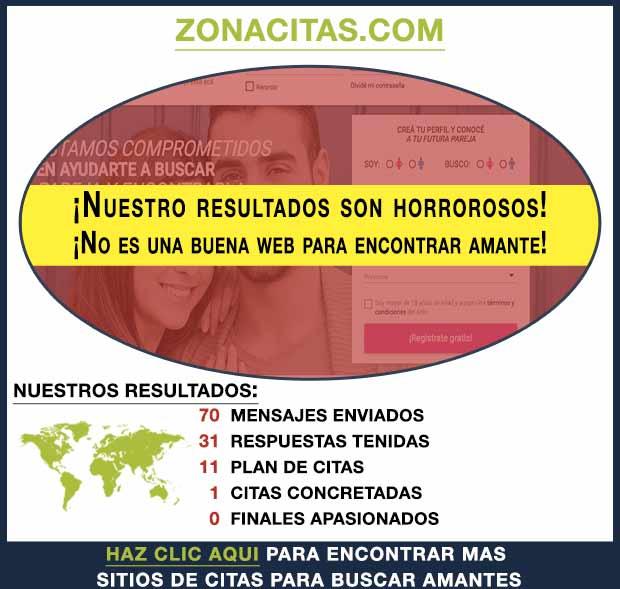 Zonacitas cordoba argentina